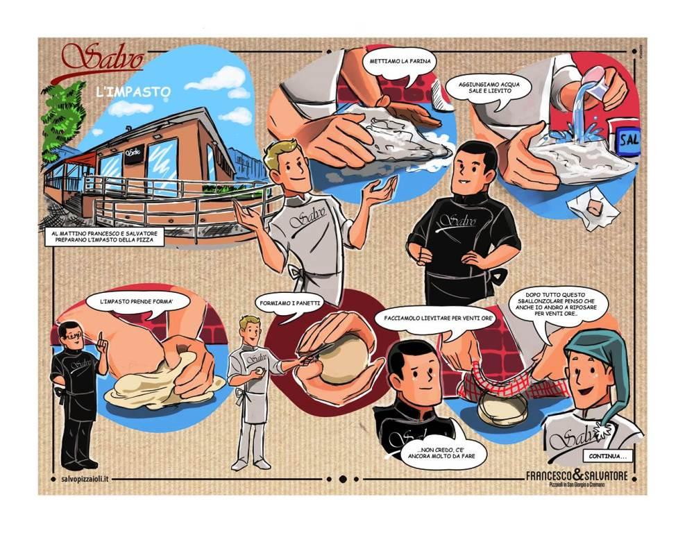 Pizzeria Fratelli Salvo San Giorgio a Cremano
