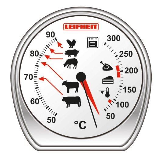 trermometro da forno